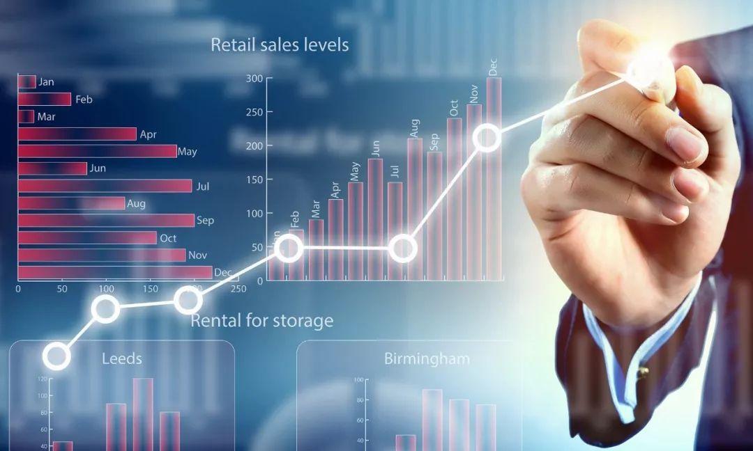 期市学堂|技术讨论帖:波段交易和日内交易的交易周期和指标(精华回顾) - CTA - 期货期权
