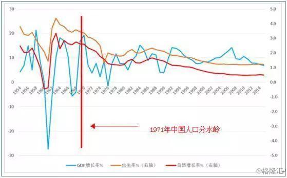 2018中国人口出生比例_2018年中国各省市人口老龄化比例,人口老龄化程度持续加
