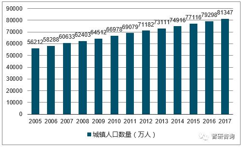 中国人口老年化_中国老年人口