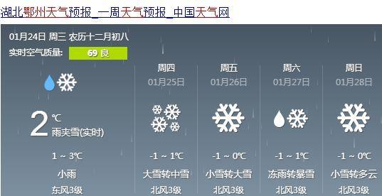 今天鄂州天气预报