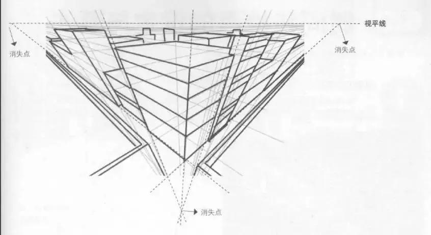 文化 正文  三点透视:(如图所示)一般用于超高层建筑,或者俯视仰视