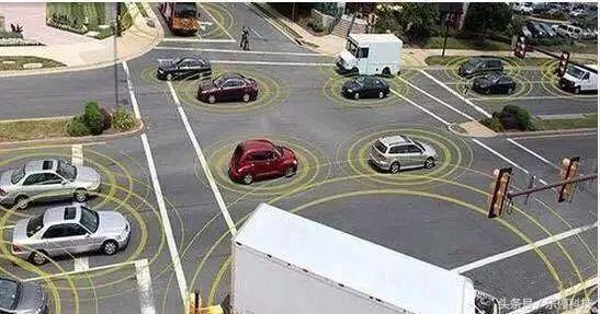 """无人驾驶、智慧停车、无线充电构成智慧交通的""""三驾马车"""""""