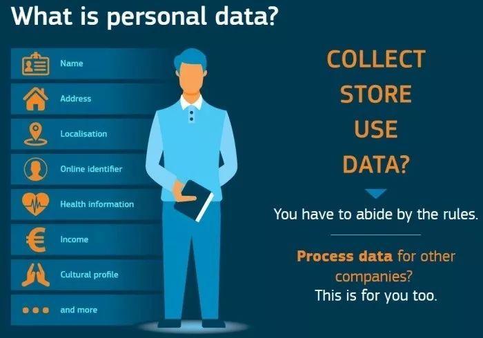 在这个时代,如何保护个人网络信息安全?|专栏