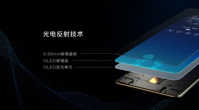 vivo屏下指纹手机发布,安卓与苹果手机解锁分道扬镳?