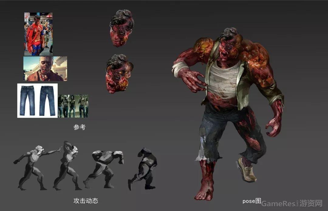 游戏开发日志2:《危城余生》丧尸动作游戏设计思路图片