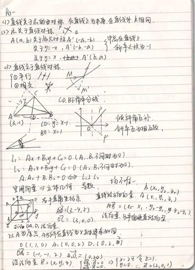 高考状元数学手写错题笔记,快借鉴 高清