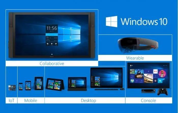 微软内部正打造Polaris系统:Windows 10 S的进化版?