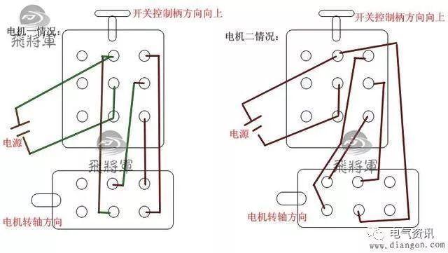 电气分享 倒顺开关接线图 两相倒顺开关接线图 220v倒顺开关接线图 倒顺