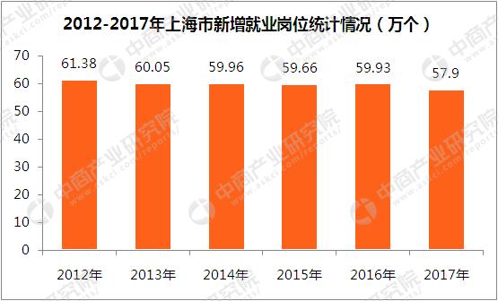 2017失业人口_如何在深圳办理身份证 在深圳办事办理各种证件指南,都在这里