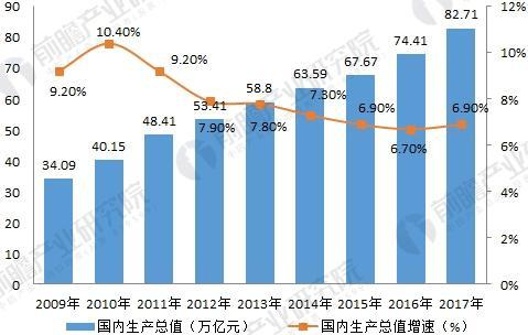 2018年gdp_34城2018年GDP排名报告 大连合肥下滑 福州济南逆袭