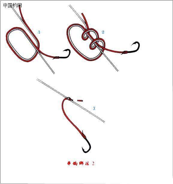 最全的钓鱼鱼钩,线结,八字环绑法合集,步骤图解!