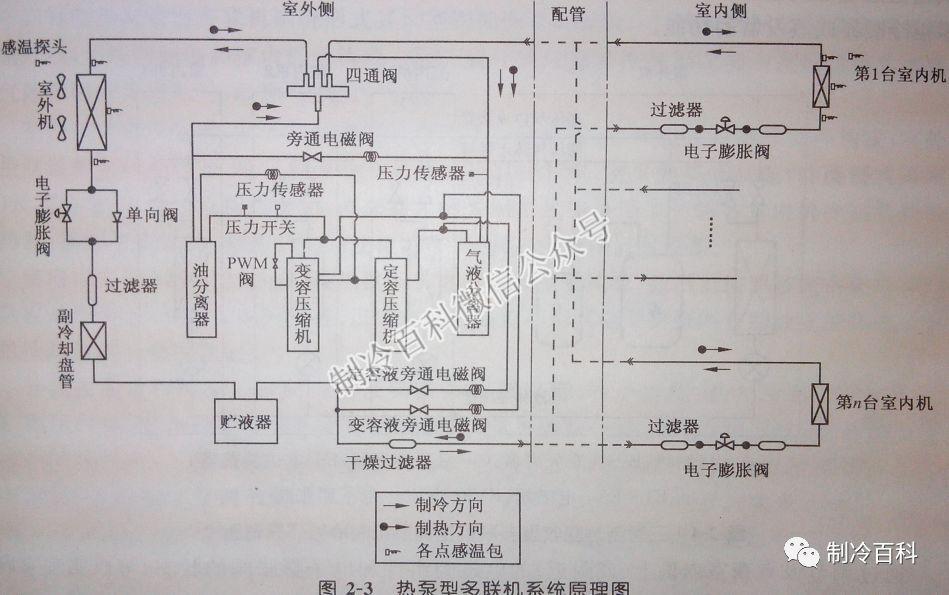 多联机工作学校与应用设计日本的室内设计专业原理图片