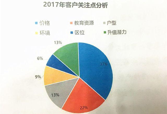 深圳本地人口有多少_不再公布楼市均价 楼市均价是什么意思 深圳为什么不再
