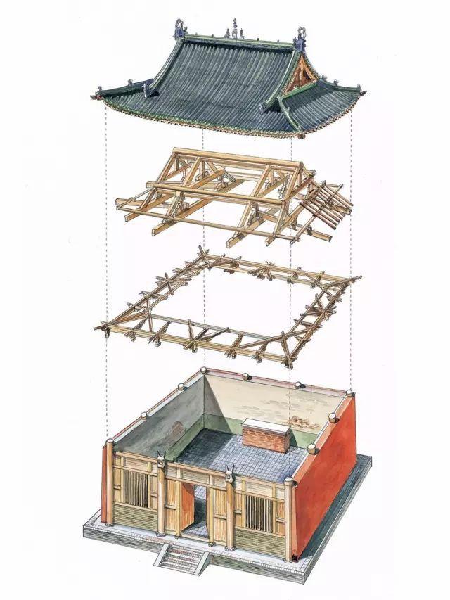 《图像中国建筑史》手绘图 70多年前梁思成手绘的中国古建筑测绘图,曾