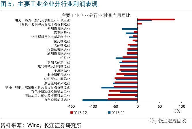 企业利润总量增加说明企业经济效益提高