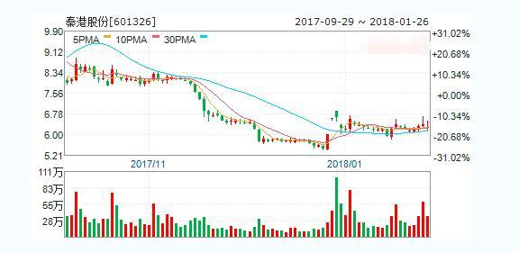 公告隐现重大利好,周一8股有望突破大涨 - yuhongbo555888 - yuhongbo555888的博客
