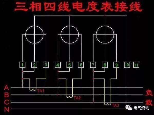 三相四线互感电表_3分钟时间给大家讲解如何接三相四线电度表_搜狐科技_搜狐网