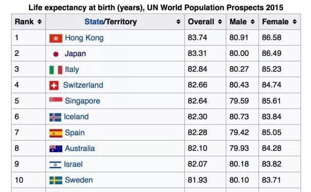 寿命 平均 日本 人