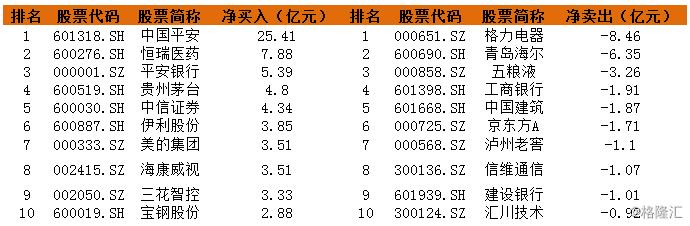 君茂周度观察2018.1.29