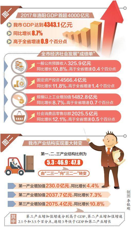 2019第三产业占gdp比重_小丑2019图片