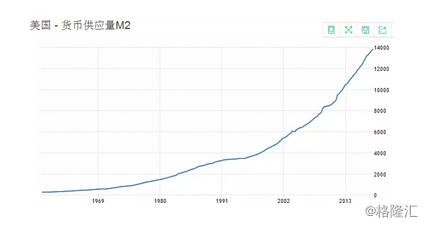 GDP对普通民众_房价涨幅 GDP排名 城市吸引力 快来看看这些成绩单(3)