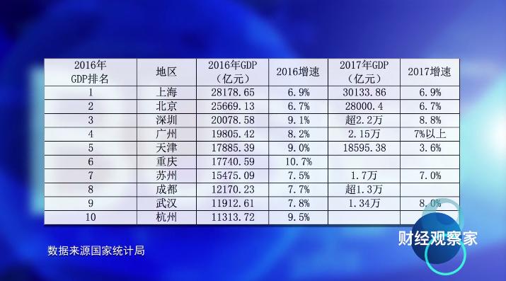 中国一八年经济总量_一九八八年当兵图片