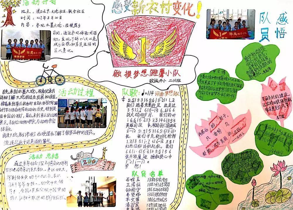 教育 正文  2,每项活动以一份手抄报的形式展示活动成果,纸张大小统一
