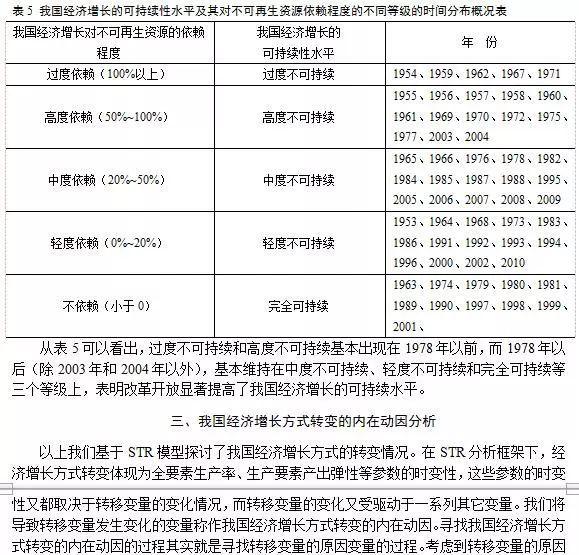 外贸占gdp_我国宏观经济的结构性失衡对 双顺差 的影响研究(3)