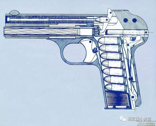 优囹�dy�m���z�9�k_65mm半自动手枪