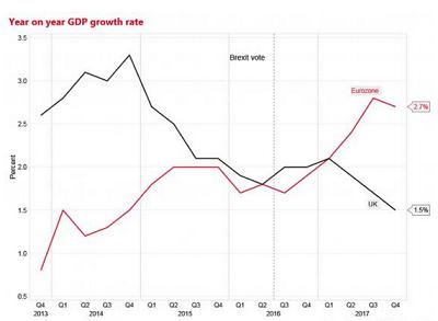 2007年gdp_收藏2007—2017年保关税与增值税大幅下降进口和GDP上涨
