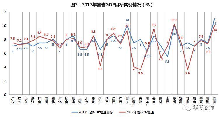 2017gdp目标_zf工作报告 中国2017年GDP增长目标为6.5 左右