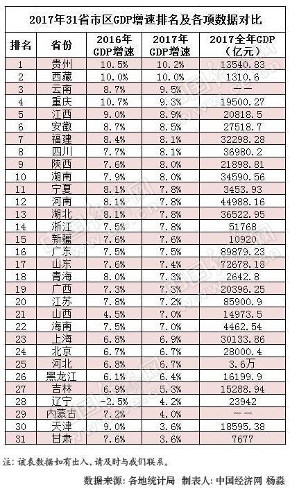 2017安徽省gdp排名_安徽省地图