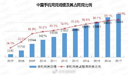 中国互联网发展聚焦,移动支付与BAT亮了
