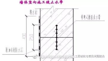 止水栓的原理_管廊防水 止水螺栓 止水带 止水条的防水原理和使用方法