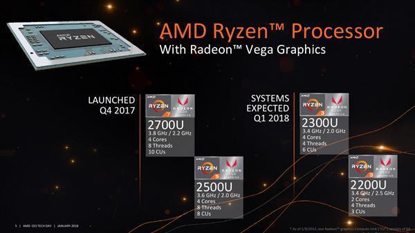 大量Ryzen APU型号集体现身3DMark的照片 - 5