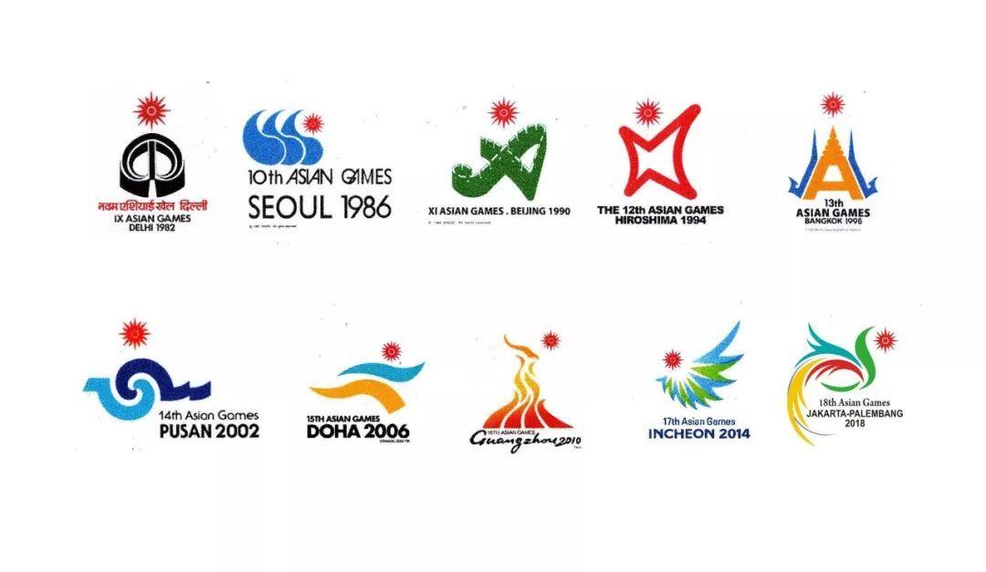 第19届亚运会会徽征集啦,这12万奖金你要不要?图片