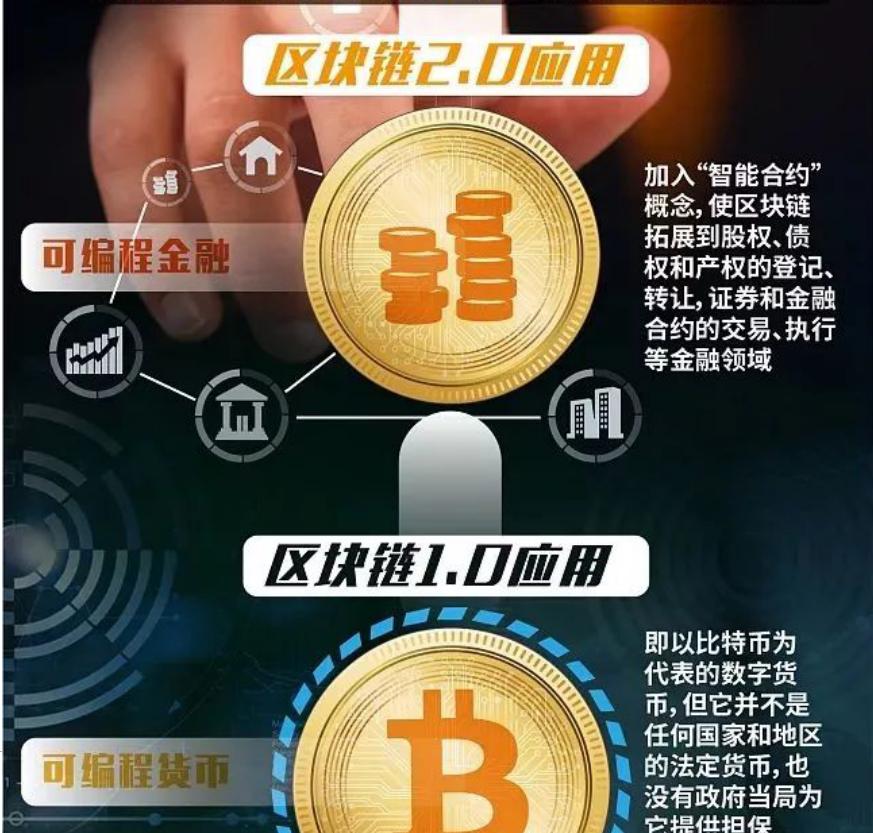 坤鹏论:2018手机流行小刘海儿小下巴 在乱相中认清区块链-自媒体|坤鹏论