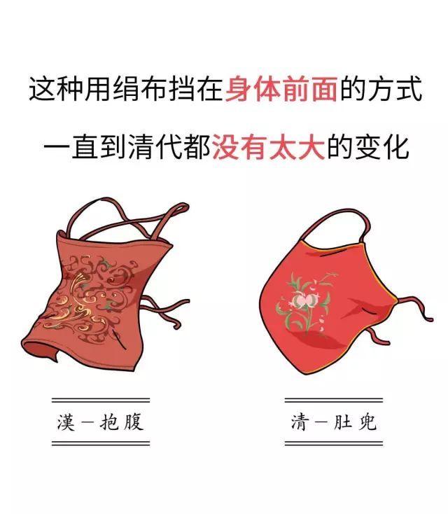 图片[10]-女人的bra看不到为啥那么贵-福利巴士