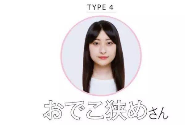 菱形脸的妹子除了型姐一直推荐的八字刘海还可以试试风情法式刘海.图片