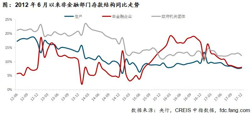 2017年中国宏观经济运行与总量_2021年宏观经济图