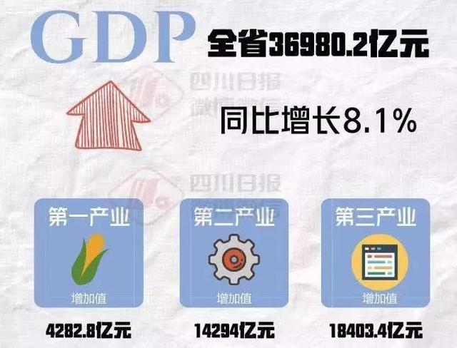 2017gdp百强县_福建经济实力最强的县,GDP过千亿,百强县排名第五