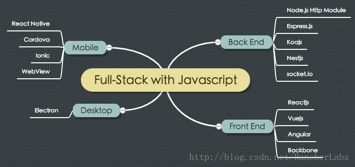 超长干货:基于Docker的DevOps CI/CD实践——来自iHealth的分享