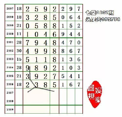 澄迈人家彩报专栏 第18013期笔画规律呈上,请享用 上期精选码拿下三字现