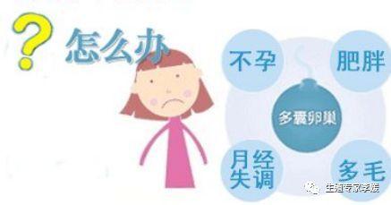 多囊卵巢综合征表现_什么是多囊卵巢综合征?_搜狐健康_搜狐网