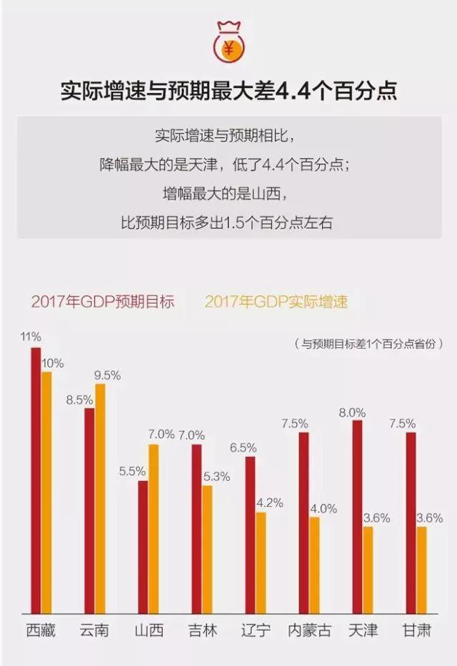 天津市滨海新区gdp排名_厉害了,Word天津 又上榜了,超过北上广一大截