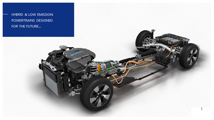 Cosworth: 下一代的汽车电子技术