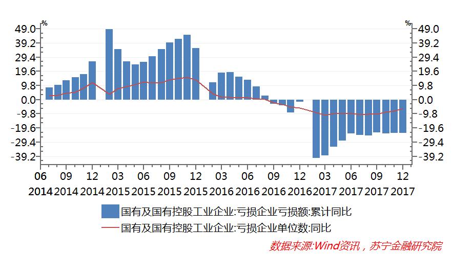 国企经济总量2017_经济