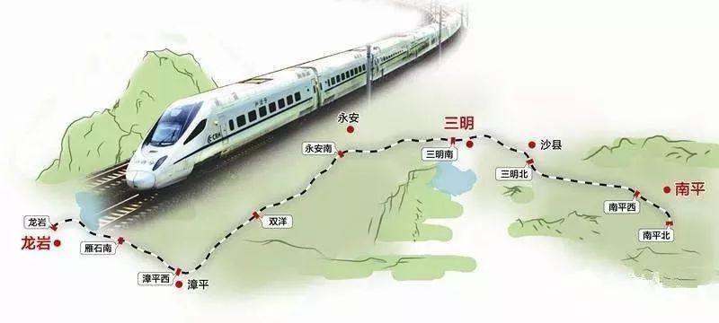 南三龙规划图