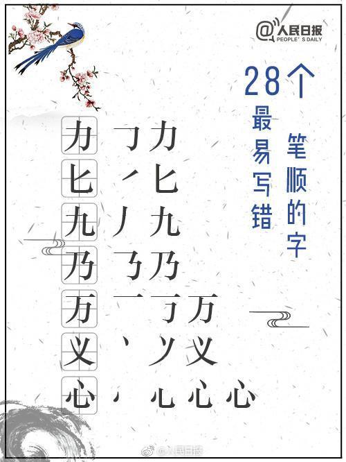 28个易写错笔顺的字,正确笔顺有利于孩子书写