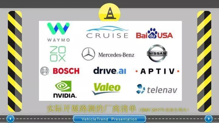 加州2017年度无人驾驶厂商公共道路测试报告剖析